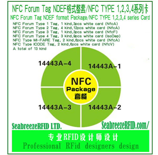 Tag NFC Forum NDEF Package formato