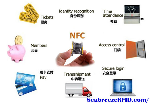 SerialNet PN532 NFC Development Board, PN532 NFC SerialNet Development Board, MobilePhone P2P SerialNet Development Board, PN532 NFC Transparent transmission Development Board, MobilePhone P2P Transparent transmission Development Board. SeabreezeRFID LTD.