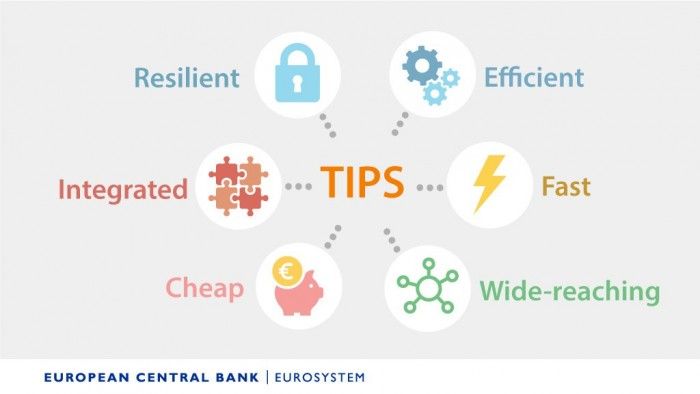 ECB Sjósetja TIPS, Sögn Ripple Augnablik Payment Service, frá Seabreeze Smart Card Co Ltd.